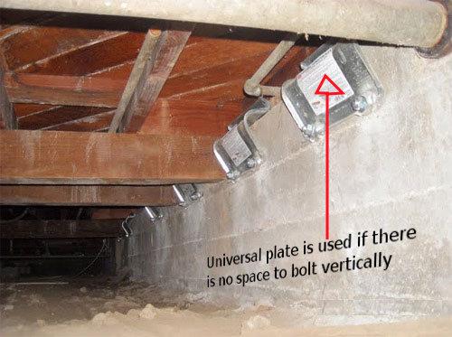 universal-plate